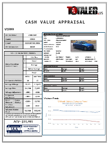 Diminished Value Appraisal >> A New Auto Appraisal Service from Totaled.us is Now Offering Total Loss Appraisals for ...
