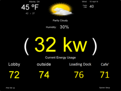 Tablet view of Energy Dashboard