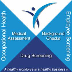 Mobile Health's complete employee screening program in NYC