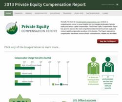 2013 Private Equity Compensation Report