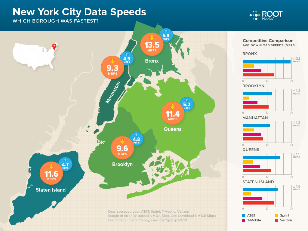 RootMetrics Introduces New Infographic With BoroughbyBorough - Nyc map of boroughs