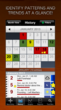 Color-coded calendar for spotting patterns, trends.