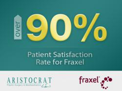 Aristocrat Plastic Surgery Fraxel Therapy