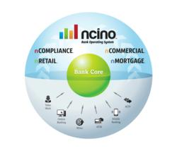 nCino's Bank Operating System is a comprehensive, fully-integrated banking solution that was created by bankers for bankers to sit alongside your bank's core.