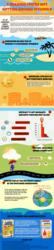 Vitamin D Infographic: 5 Reasons You're Not Getting Enough Vitamin D