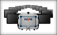 New Havis Universal Tablet Mount Now Available