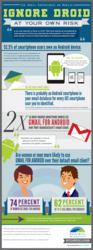 BrightWave Marketing Mobile Email Infographic