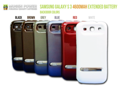 Mugen Power S3 back covers