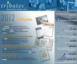 Tributes.com 2012 Year-in-Review Infographic