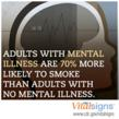 New CDC Vital Signs: Smoking among those with Mental Illness