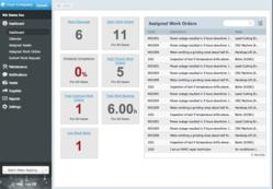 Maintenance Software KPI Dashboard