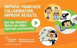 Have two minutes? Watch our franchise video!