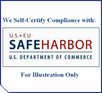 "Self-certification mark to the U.S.-EU Safe Harbor Framework. Valid for one year and is renewable annually on or before the anniversary of enrolling in the Framework. The Department provides its ""Safe Harbor"" certification mark to those organizations that maintain their ""current"" status by self-certifying their practices in an official, annual filing with the Department."
