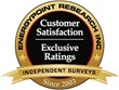Several Suppliers Repeat Top Customer Satisfaction Scores in Annual...