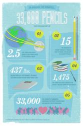 Business Supply Kids In Need Infographic