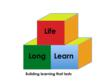 Lifelong Learn Inc., A Consulting Company that is Dedicated to...