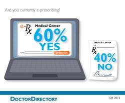 DoctorDirectory, eprescribing, e prescribing, e-prescribing, INcreaseRx