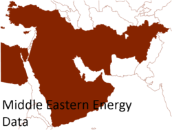 Middle East Energy Data