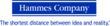 Hammes Company logo