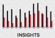 Customized insights accurately track marketing efforts and its actual impact at the box office