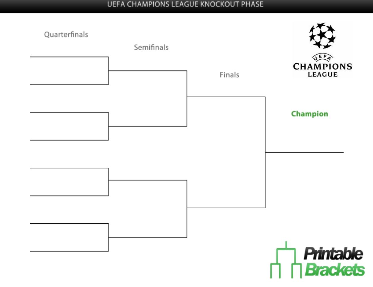 uefa champions league 2013 final draws closer as round of 16 play continues. Black Bedroom Furniture Sets. Home Design Ideas
