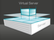 HELIOS Virtual Server Appliance