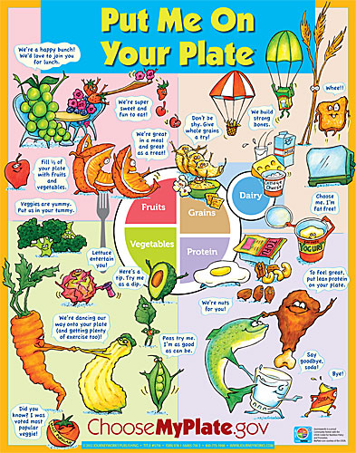nutrition brochure blog