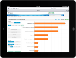 On-The-Go Access to Marketing Automation Effectiveness Reports