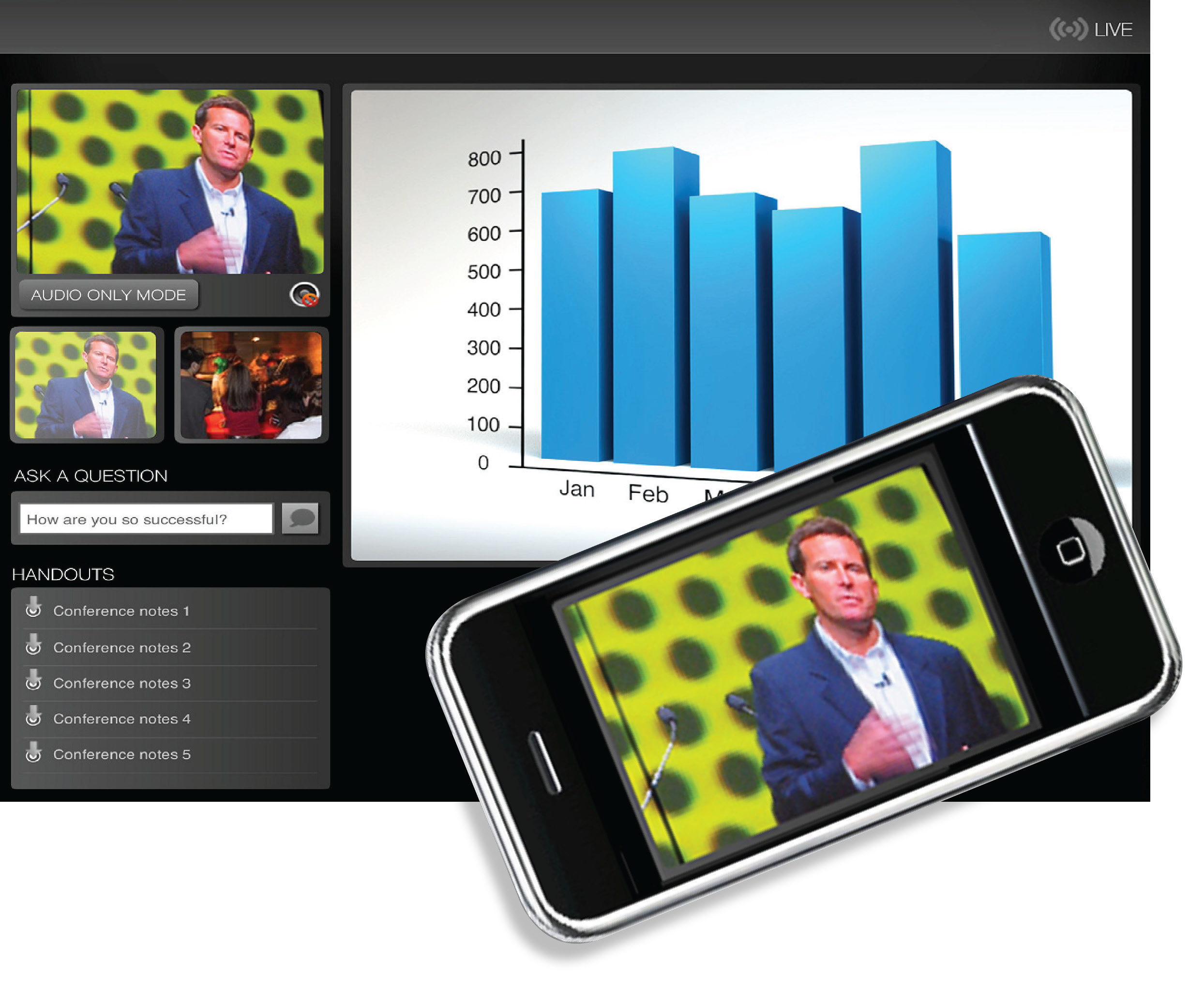 web based video conferencing