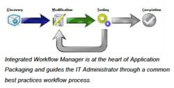 Smart Packager Pro Integrated Workflow Management