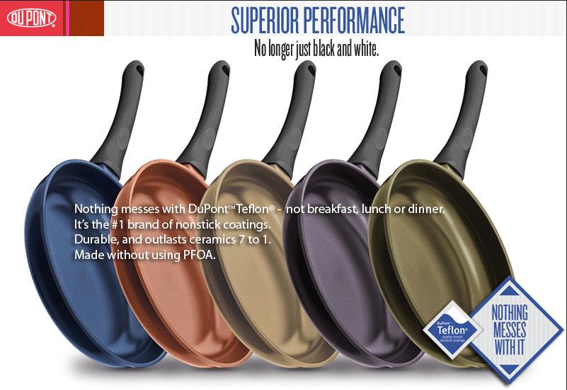 Dupont Teflon Non-Stick