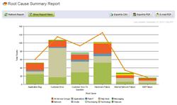 Root Cause Summary Report