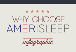 Amerisleep Releases Latest Infographic Touting Benefits of Buying a Mattress Online