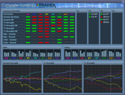 Complete Currency Trader Review