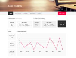 The Tablo Author's Centre Sales Reporting Page