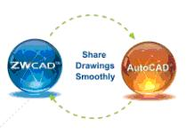 ZWCAD Inter-operates with AutoCAD Smoothly