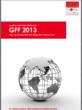 Global Futures Forecast