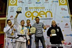 Jiu-Jitsu Academy in Sacramento Wins an IBJJF Team Title