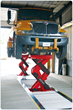 ECOLIFT, in-ground scissor lift, uniquely combines combines high pressure, low volume hydraulics and only requires 3.5 gallons of fluid per scissor.