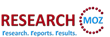 HIV Therapeutics Market is Expected to Reach USD 16.3 billion In 2019: ResearchMoz
