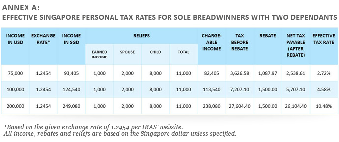 personal-tax-effective-tax-rates.jpg