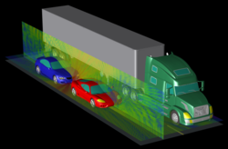 Vehicle-to-vehicle communications using MPI plus GPU acceleration