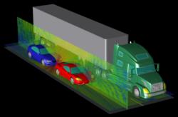 Vehicle-to-vehicle communications using MPI plus GPU acceleration