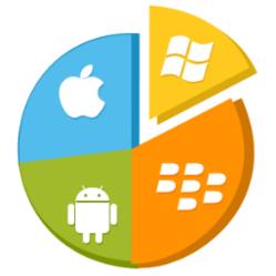 Appy Pie Inc  Introduces SoundCloud & Beatport API Integration on
