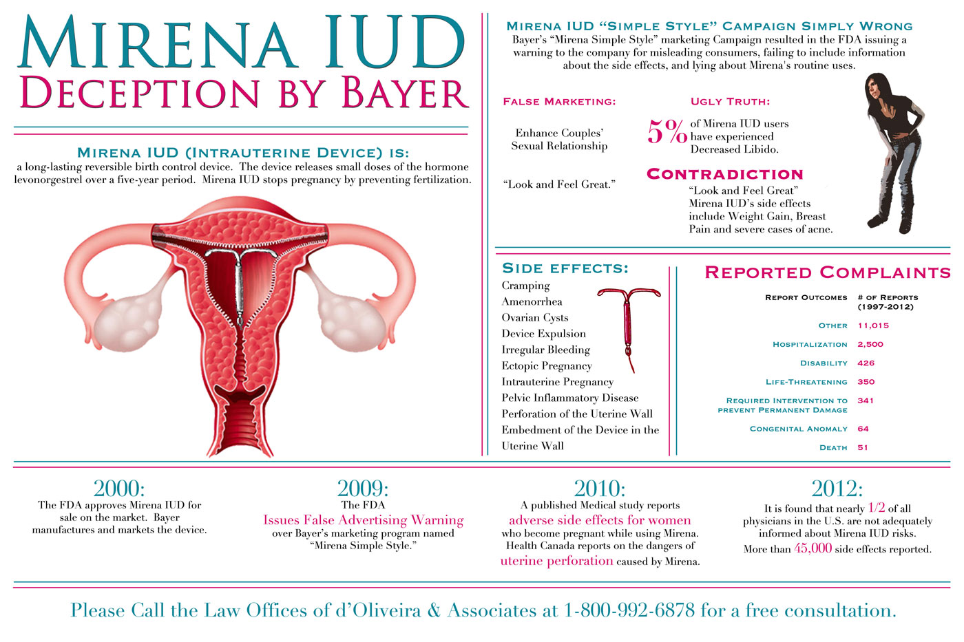 d u2019oliveira  u0026 associates release video and infographic regarding risks of the mirena iud