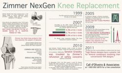 zimmer nexgen knee lawyer knee replacement side effects infographic