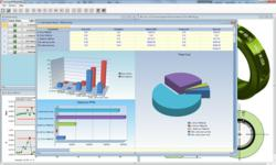 Picture  of Cost of Analysis Report Available in the Synergy 3000 v 4.0 SPC Software