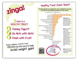 Healthy Treat Cheat Sheet
