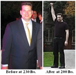Former Crash-Dieter Spills Secret to Losing 30 Pounds Without Pills or...