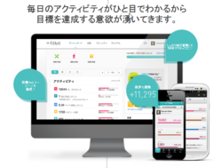 Fitbit Japan website translated by Acclaro